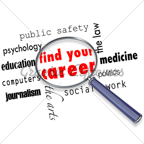 how to find your career