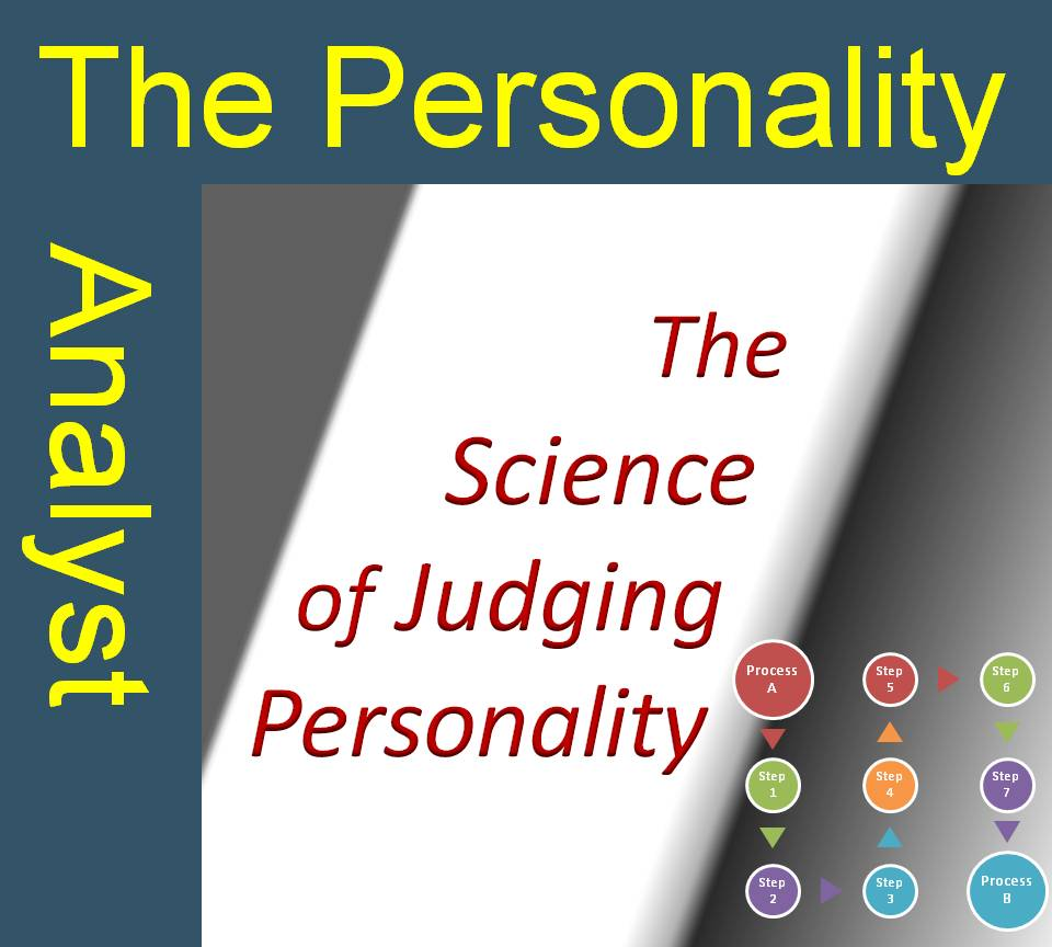 Personality Psychology: a selection of sites