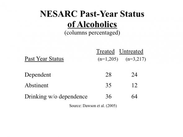 Hookup a recovering alcoholic with depression