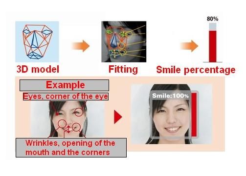 how to smile better