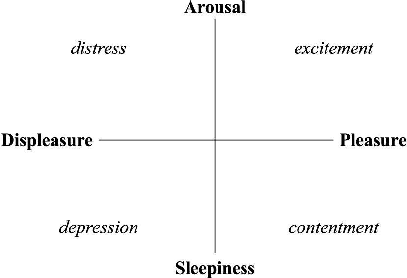 behavioral activation system psychology definition