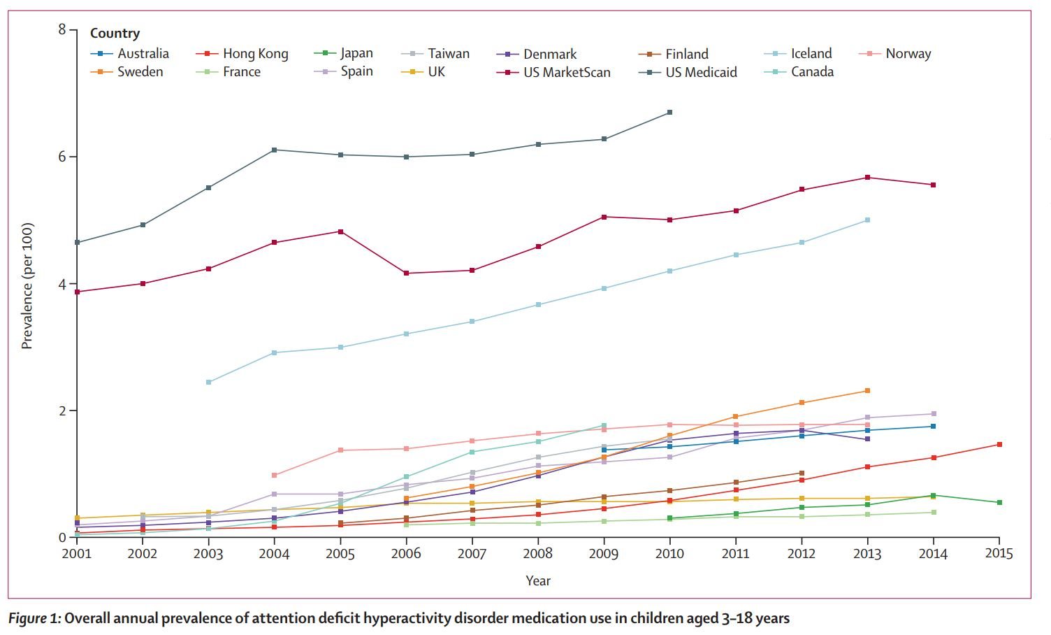 Adhd Rates Rise Around Globe But >> Global Use Of Adhd Medication Is Rising Psychology Today