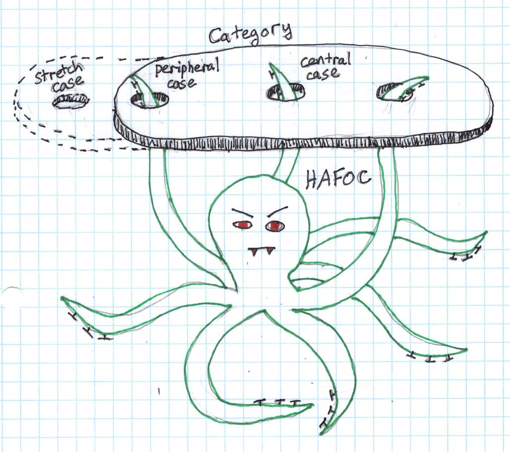 haf case wiring diagram database Form 500 Drone Wiring-Diagram haunted arguments psychology today cooler master haf x haf case