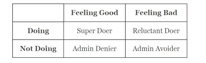 Admin Personalities