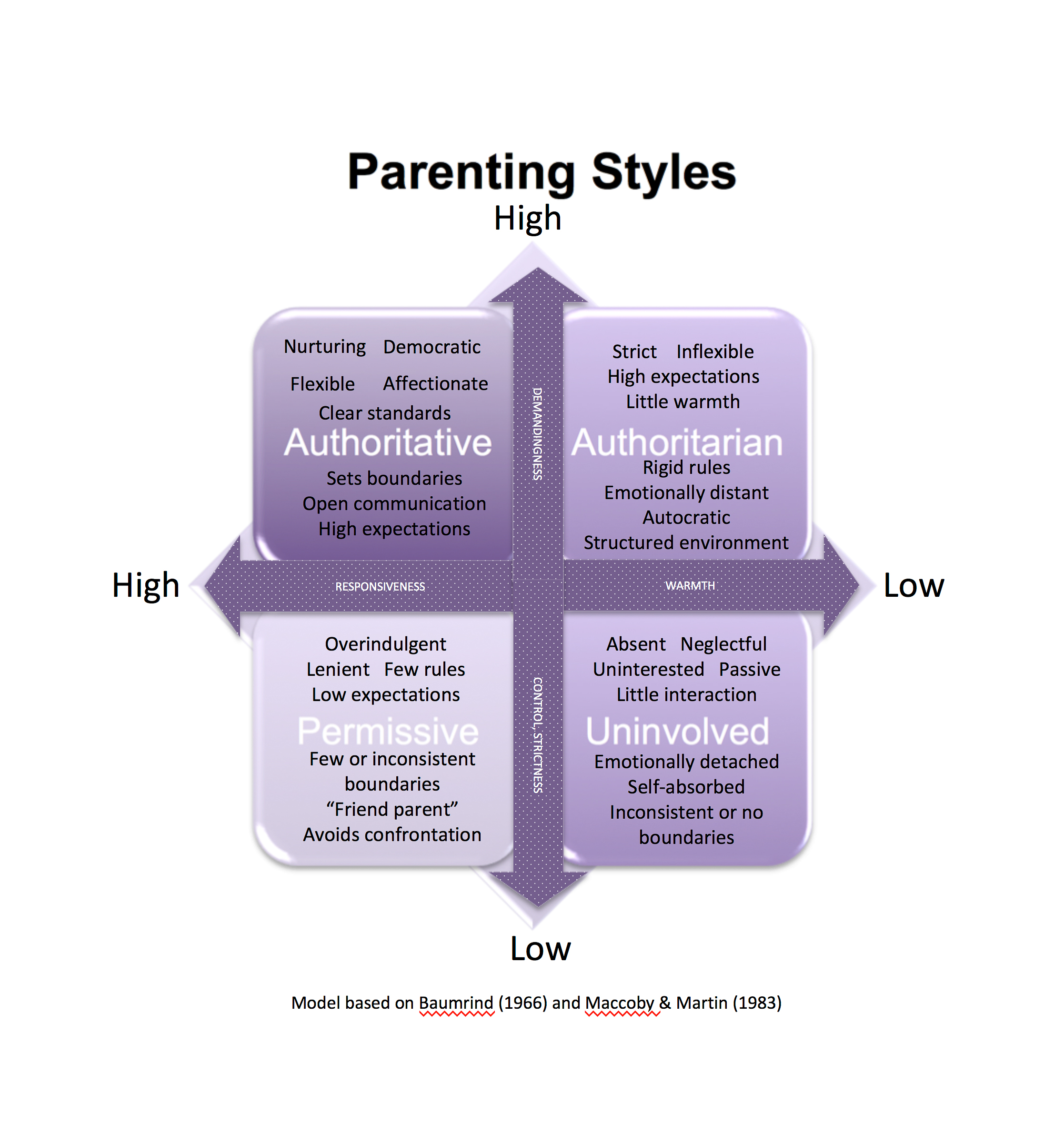 There Is A Right And A Wrong Way To Parent Psychology Today