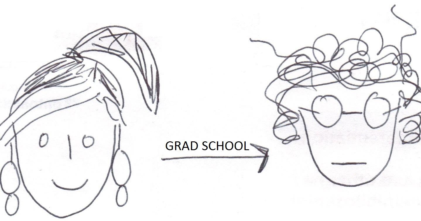 how to go to grad school