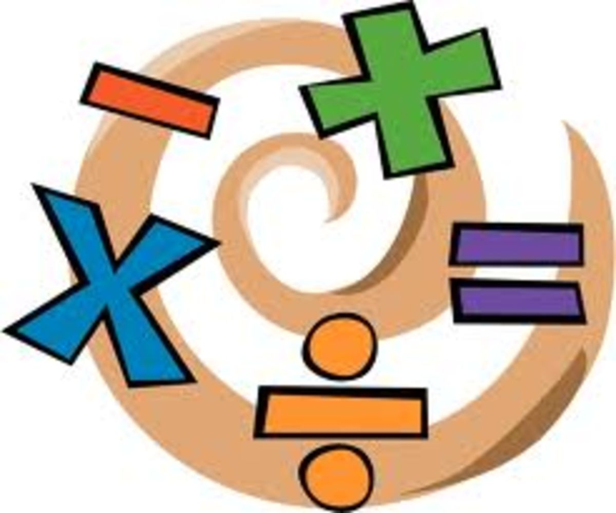 When Math Hurts | Psychology Today