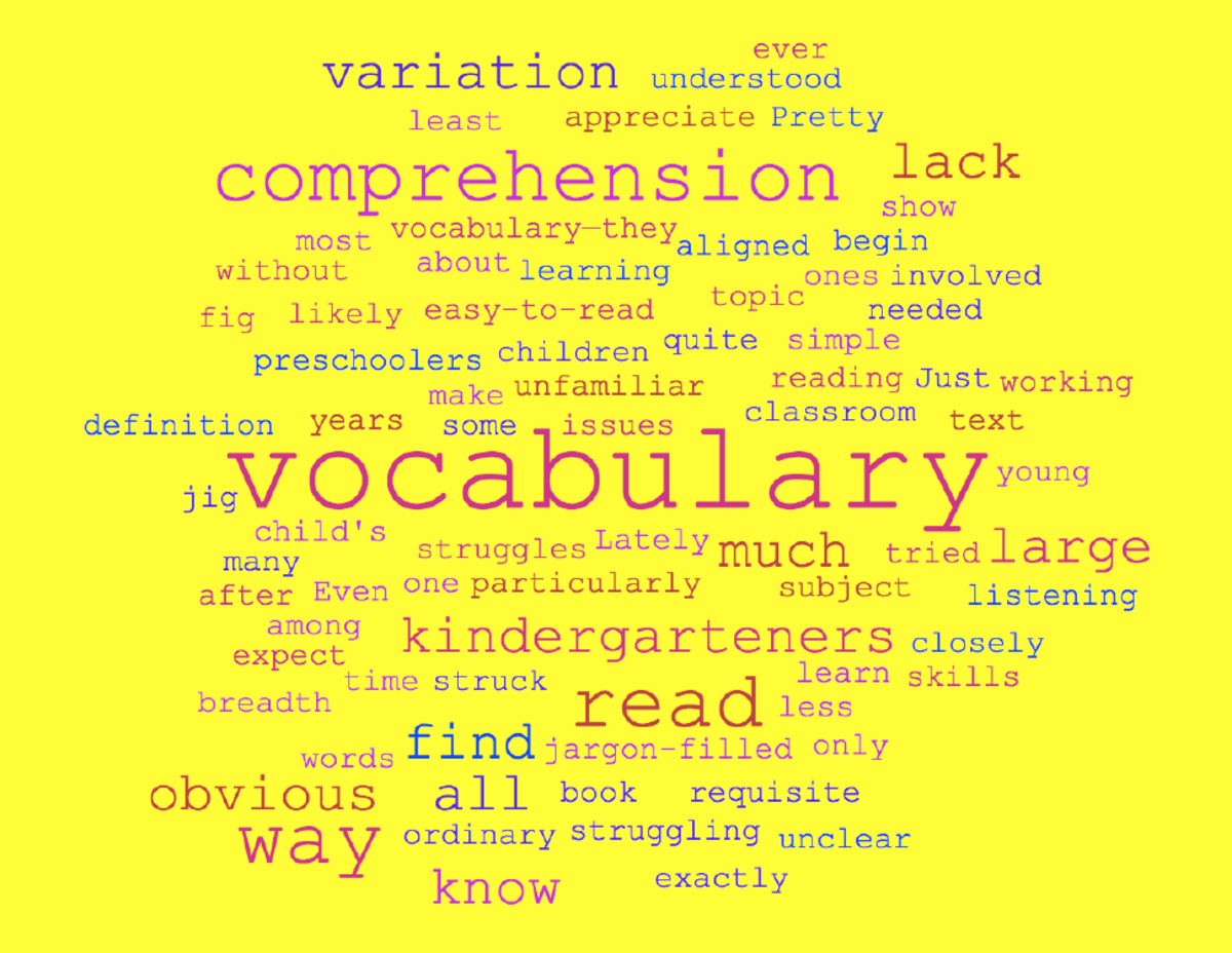 - Vocabulary And Comprehension Psychology Today