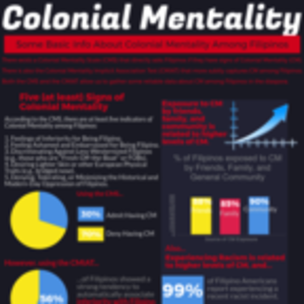 Filipinos, Colonial Mentality, and Mental Health | Psychology Today
