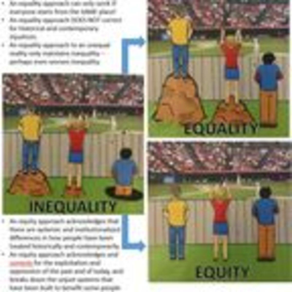 internalized oppression the psychology of marginalized groups