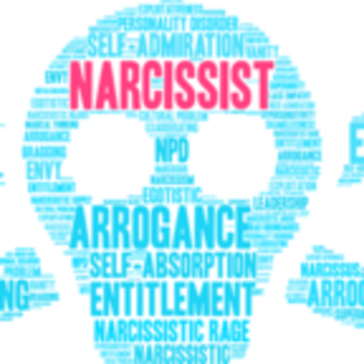 Narcissism, Needs for Certainty and Closure, and Relatedness