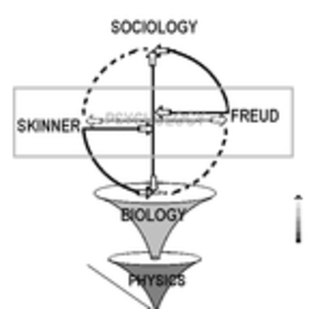 the is psychology a science debate  psychology today psychology today