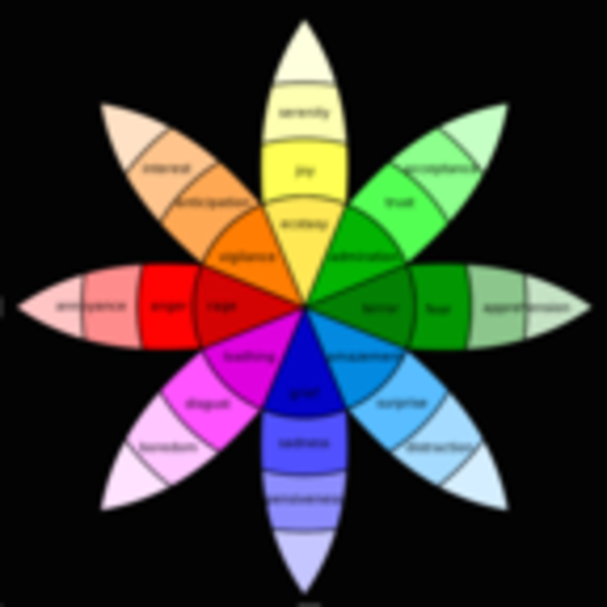 What Are Basic Emotions? | Psychology Today