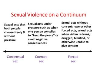 sexual harasment and intimate relationships