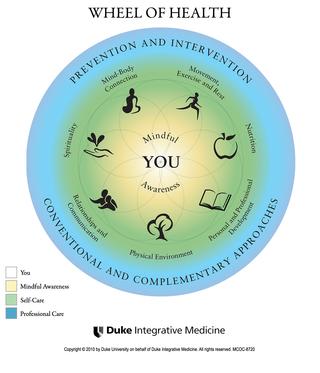 Duke Integrative Medicine