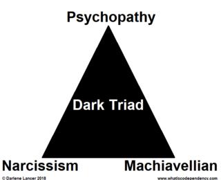 Beware of the Malevolent Dark Triad | Psychology Today