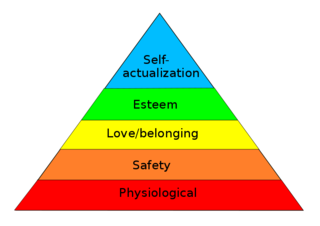 Maslow / Wikimedia Commons