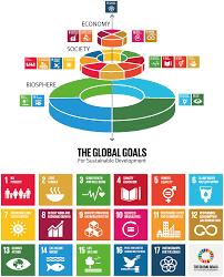 United Nations/Public Domain