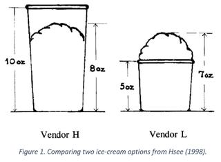 Hsee (1998)