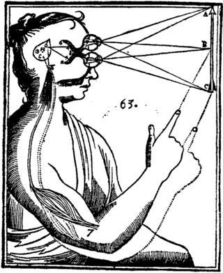 Rene Descartes (Wikimedia Commons)
