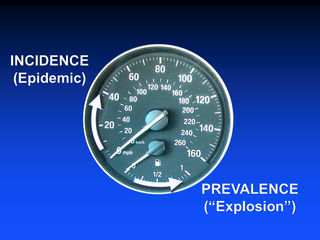 What If There Is No Autism Epidemic >> Autism Epidemic Or Explosion And Why It Matters Psychology Today