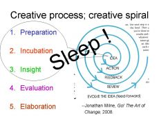 Sleep can be part of the creative process.