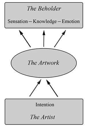 artistic expression definition