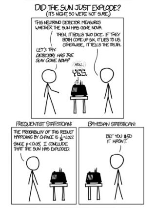 Bayes v freq