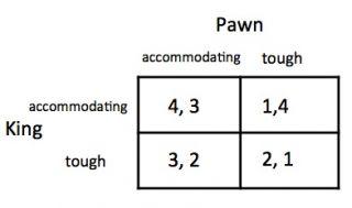 king-pawn