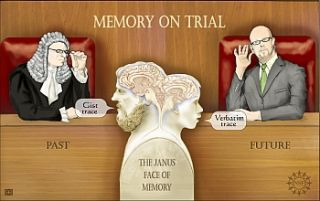 false memory eyewitness testimony Factors affecting the accuracy of eyewitness  factors affecting the accuracy of eyewitness identification  when relying on the testimony of an eyewitness,.