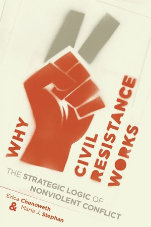 Why Civil Resistance Works