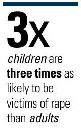Childhood sexual abuse symptoms in adults images 57