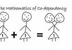 Codependency psychology today