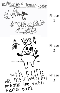Phases for kindergarten