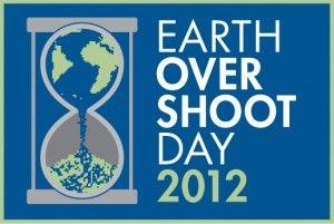 Earth Overshoot Day Image
