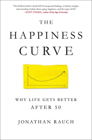 The Happiness Curve. Used with permission.