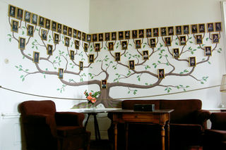 Wikimedia Commons Sternberg Family Tree by Takato Marui, CC by BY SA 2.0