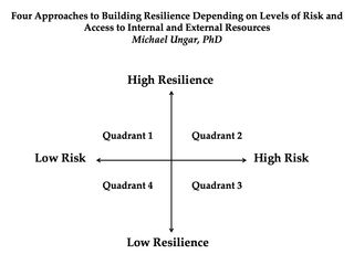 4 Ways to Build Resilience (All Kids Are Not the Same