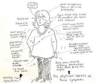 Illustration by Sarah Rayner from 'Making Peace with Depression'