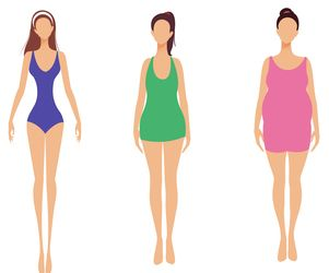 balanced, pear, and apple shaped female body types