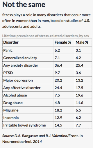 sex differences in the brain psychology essay Free term papers & essays - gender differences in smiling, psychology.