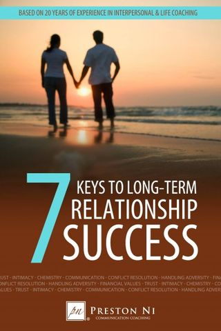 Success your relationship depends