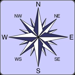 Compass, Pixabay, Public Domain
