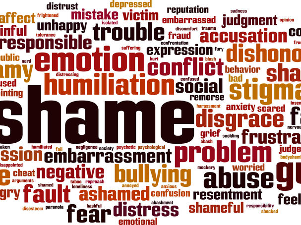 Healing the Shame of Childhood Abuse Through Self-Compassion ...