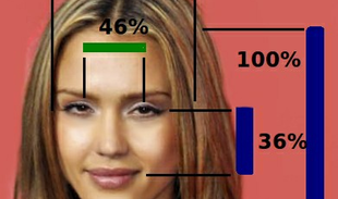 What Facial Features Do Men Really Find Attractive?