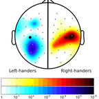 Image of EEG data showing approach motivation in right- and left-handers' brains