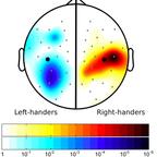 Emotion Is Reversed in Left-Handers' Brains
