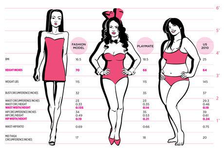 why men prefer curvy women