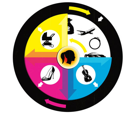 Colorwheel with icons symbolizing careers