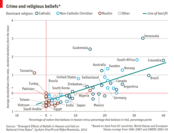 the relationship between crime and religion Forgiveness and fundamentalism: reconsidering the relationship between correctional attitudes and religion   to establish a relationship between religious.